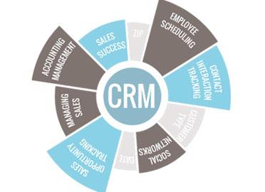 آموزش نرم افزار Microsoft CRM